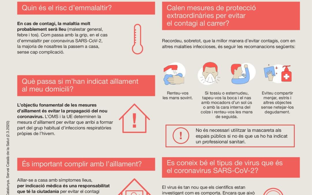 RESOLVEMOS INQUIETUDES SOBRE EL CORONAVIRUS SARS-COV-2