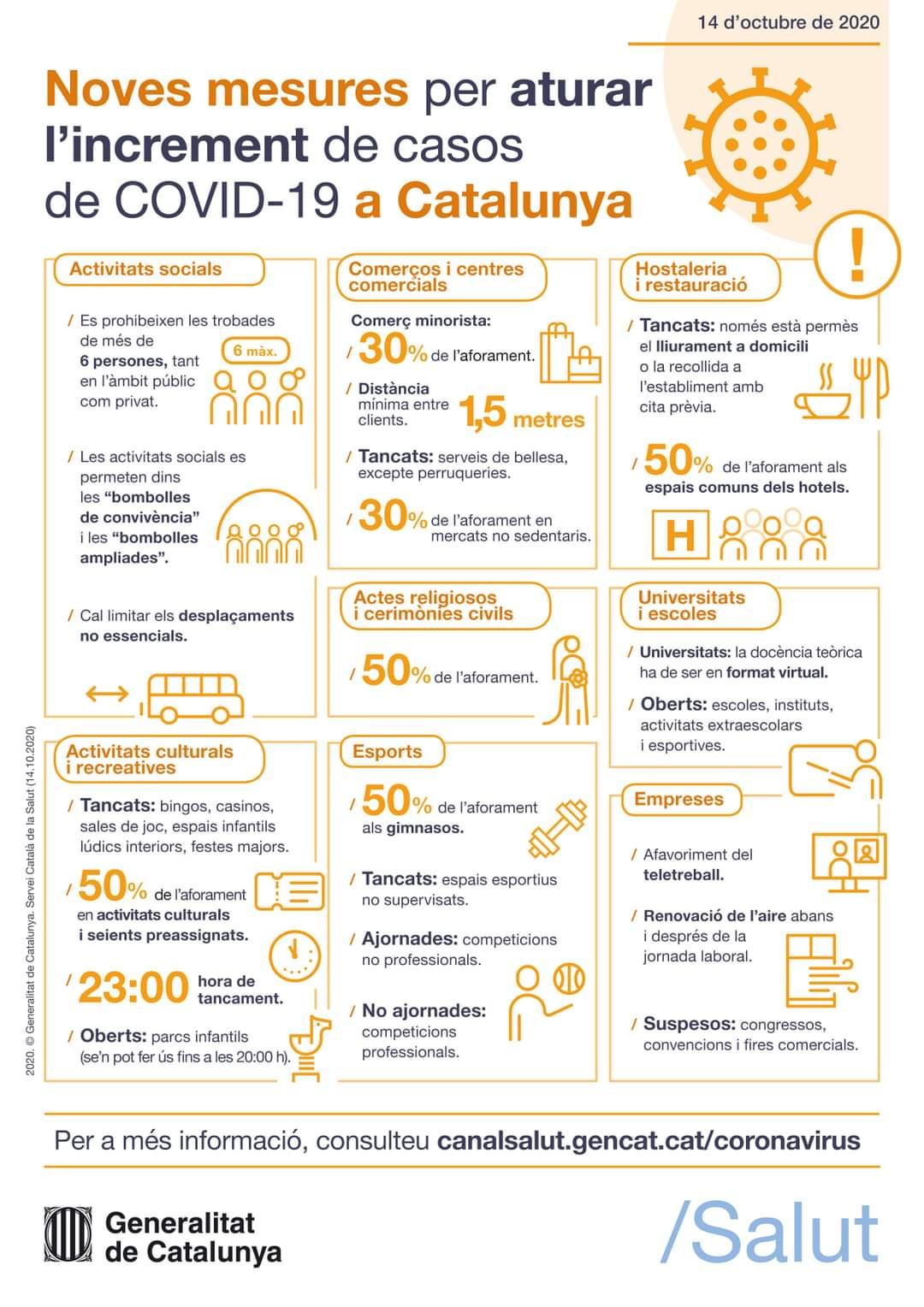 NUEVAS MEDIDAS PARA FRENAR EL INCREMENTO DE CONTAGIOS DE COVID19 – GENERALITAT DE CATALUNYA