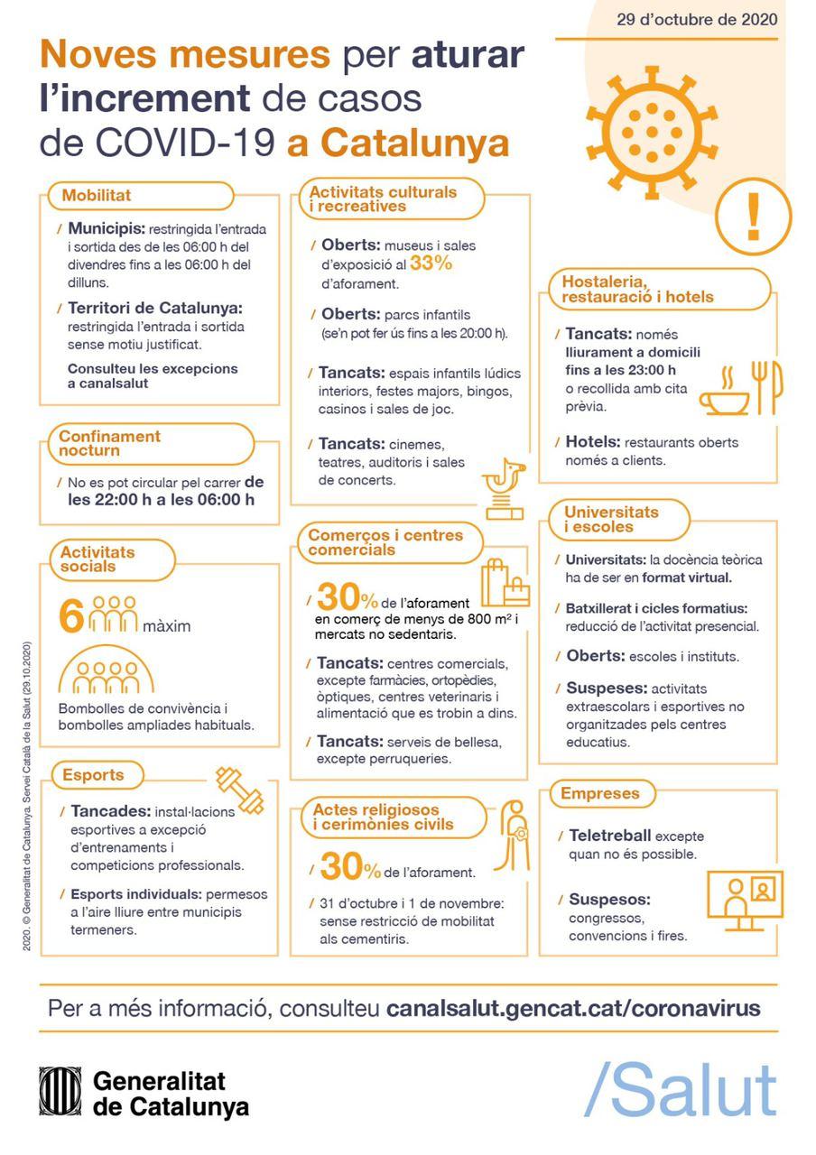 PRÒRROGA I MODIFICACIÓ DE MESURES SANITÀRIES PER LA COVID19 30.10.2020 – GENERALITAT DE CATALUNYA