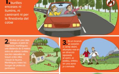 PREVENCIÓN DE INCENDIOS – PROTECCIÓN CIVIL